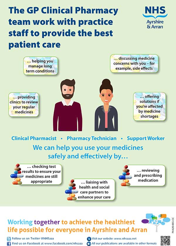 The GP Clinical Pharmacy team work with practice staff to provide the best patient care